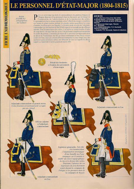 MINIATURAS MILITARES POR ALFONS CÀNOVAS: EL PERSONAL DE ESTADO MAYOR (1804-1815) por Andre JOUINEAU.