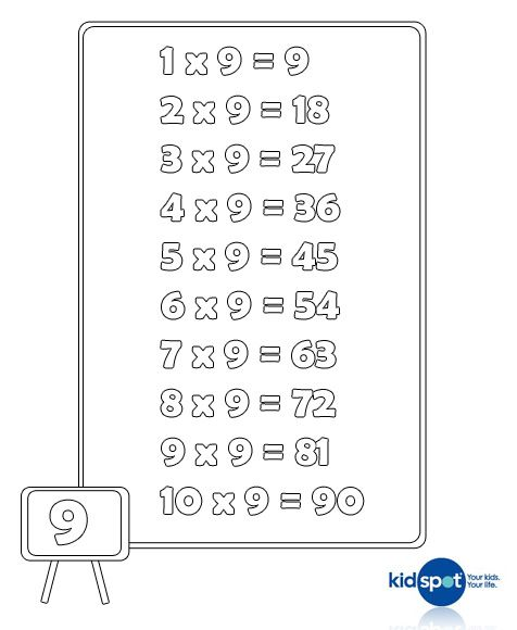 multiplication table 9