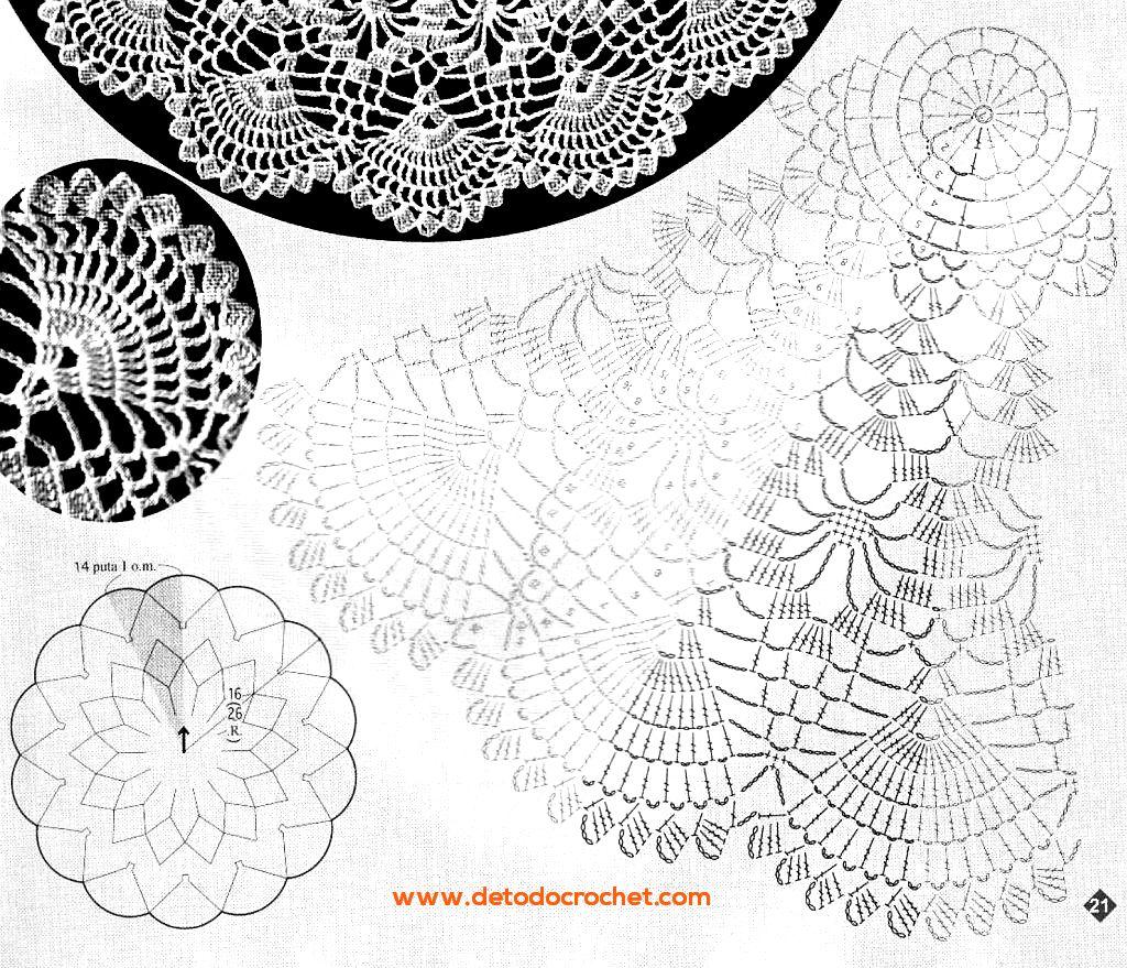 Todo crochet | teoría centro de mesa | Pinterest | Tapetes, Patrones ...