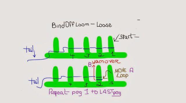 bind off   loom