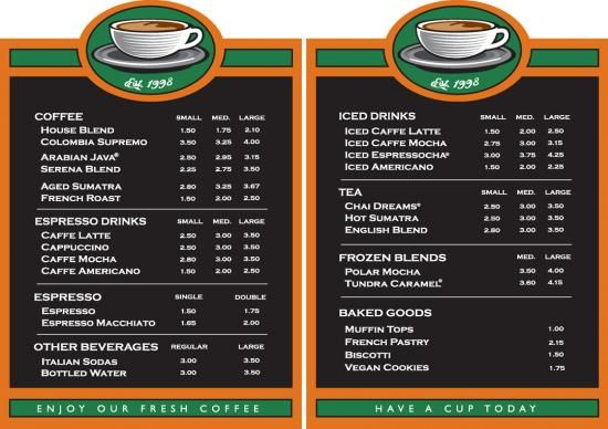 coffee lovers menu infographic print by rosie may creative - coffee menu