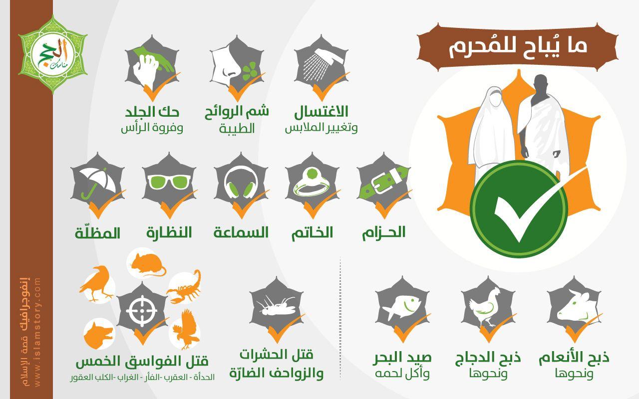 ما يباح للمحرم إنفروجرافيك موقع قصة الإسلام إشراف د راغب السرجاني Islamic Posters Islam Facts Islam Beliefs
