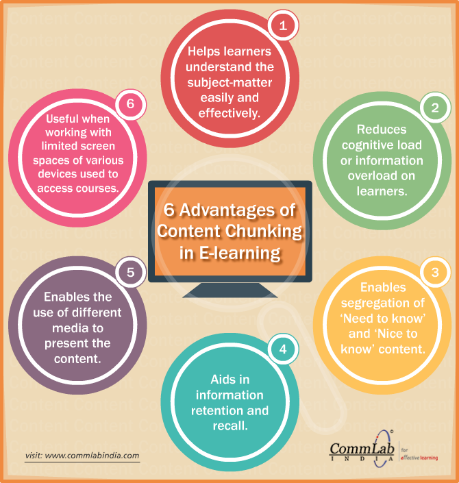 6 Advantages Of Content Chunking In E Learning An Infographic Elearning Online Education Online Education Courses