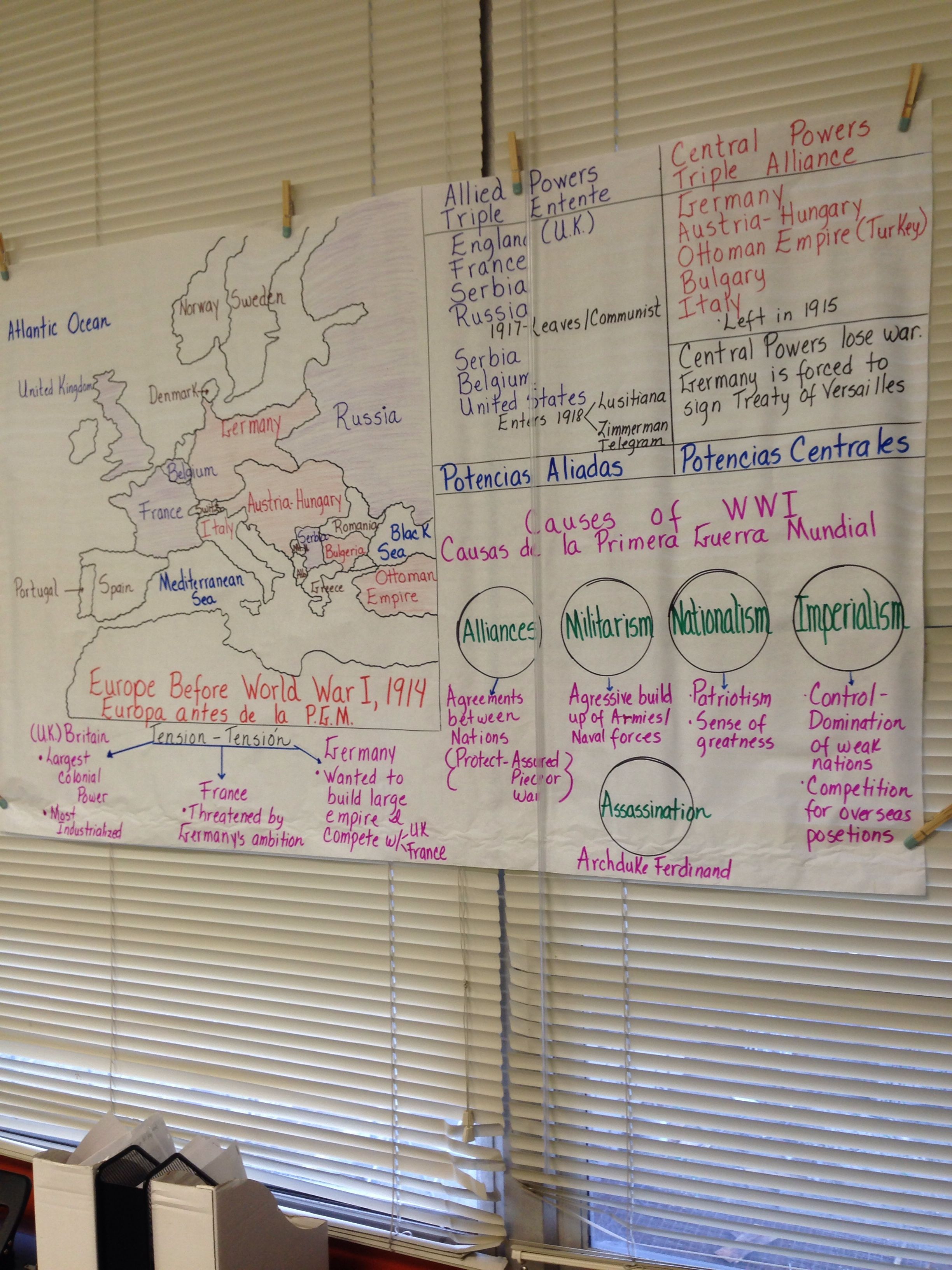 Wwi Anchor Chart 6th Grade