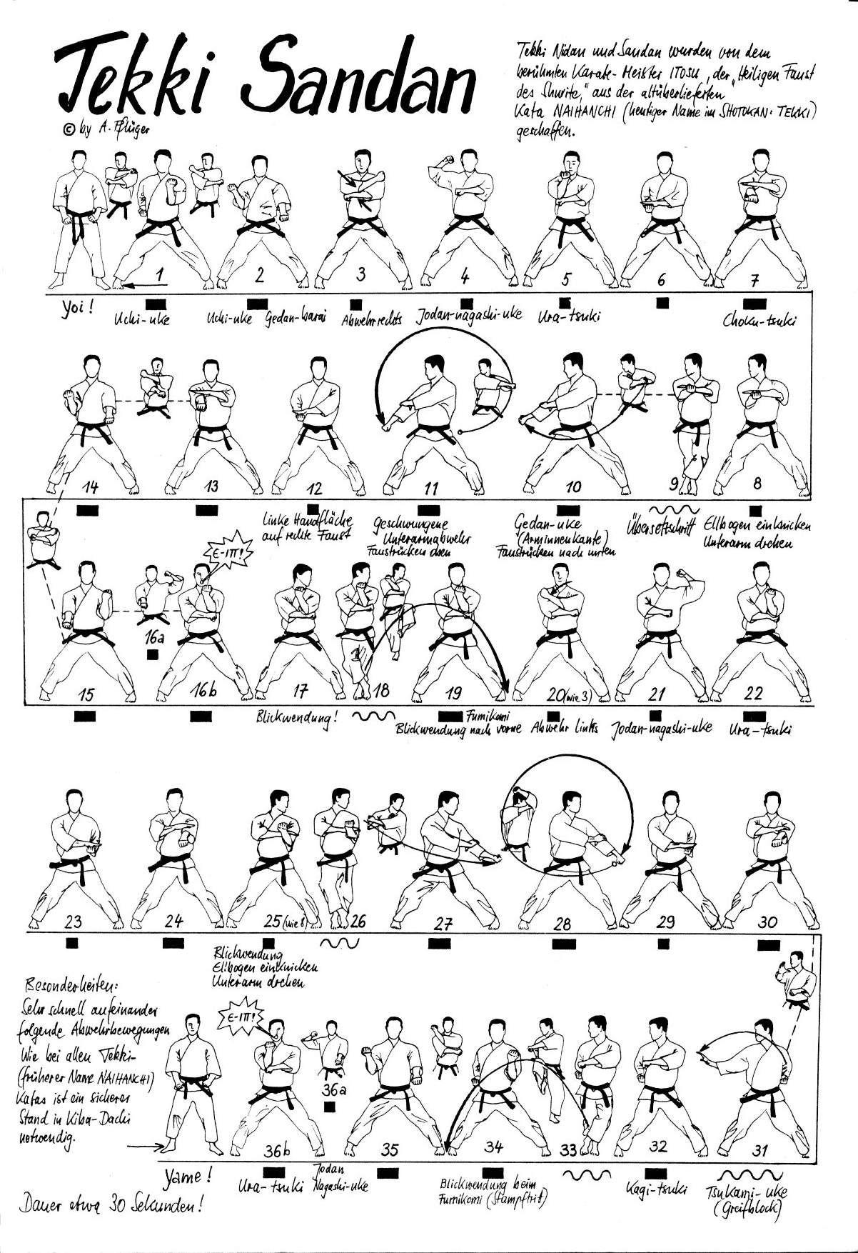 Tekki Sandan Shotokan