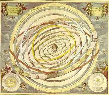 Revolution Copernicienne Recherche Google Carte Vintage Affiche