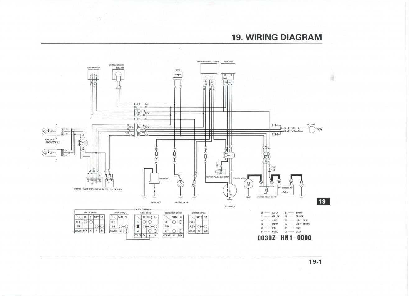 99 honda fourtrax 300 wiring diagram free picture wiring diagramtrx300ex wiring diagram automotive wiring diagrams 1986 [ 1316 x 952 Pixel ]