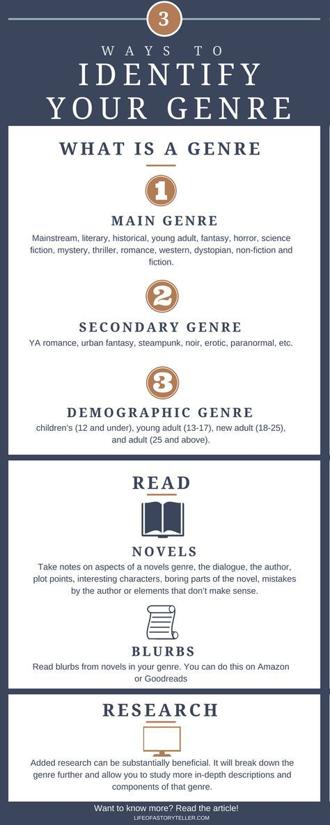 9 Genres Of Reading Worksheet Reading Worksheets This Or That Questions Literary Genre