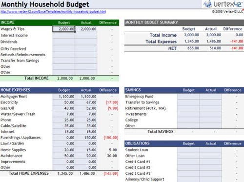 monthly household budget Budget Pinterest Lifehacks
