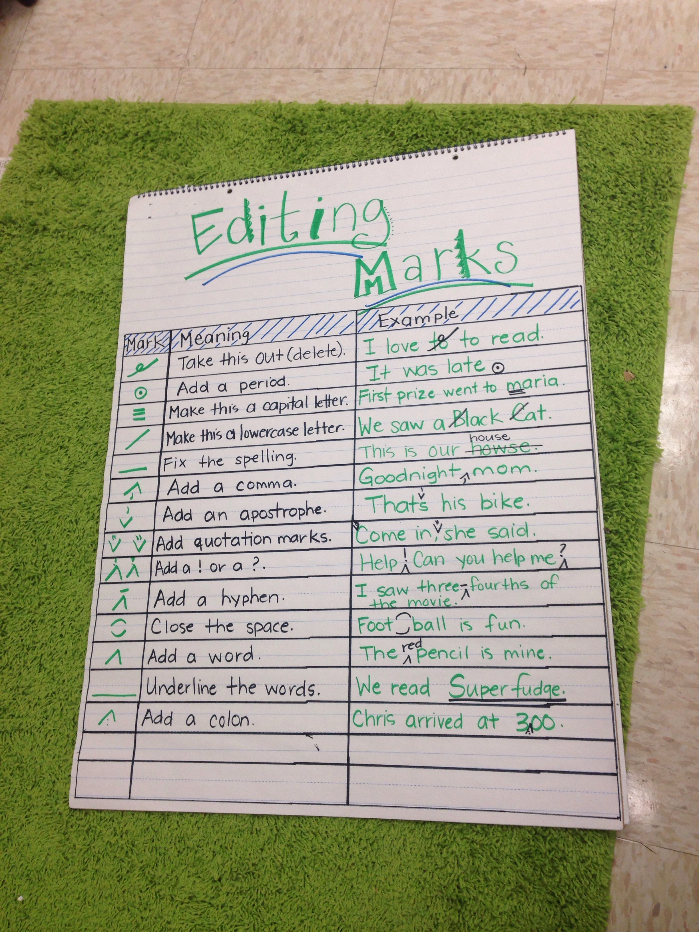 Editing marks anchor chart fourth grade writing teach this right away also rh pinterest