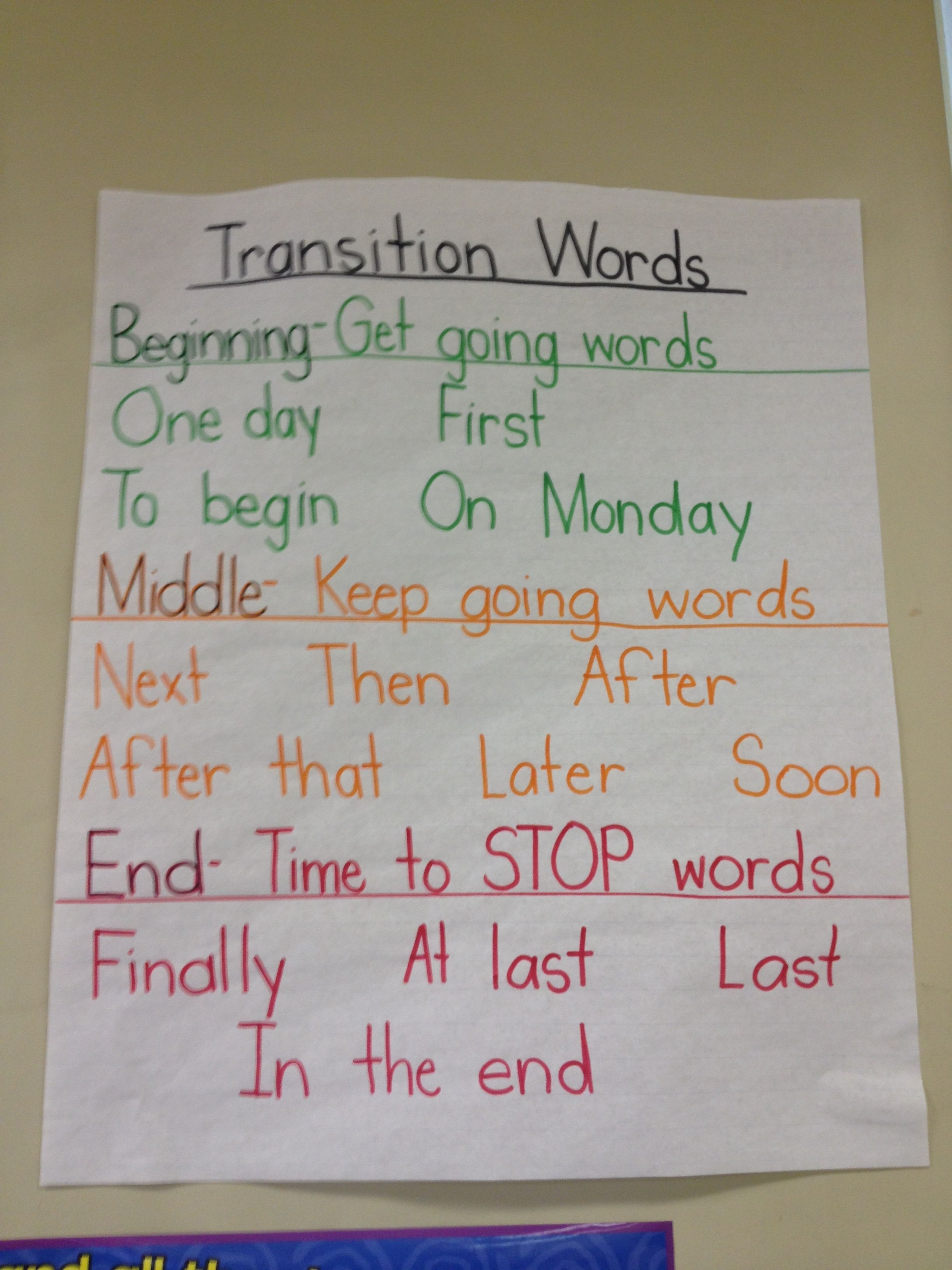 Transition Words In First Grade