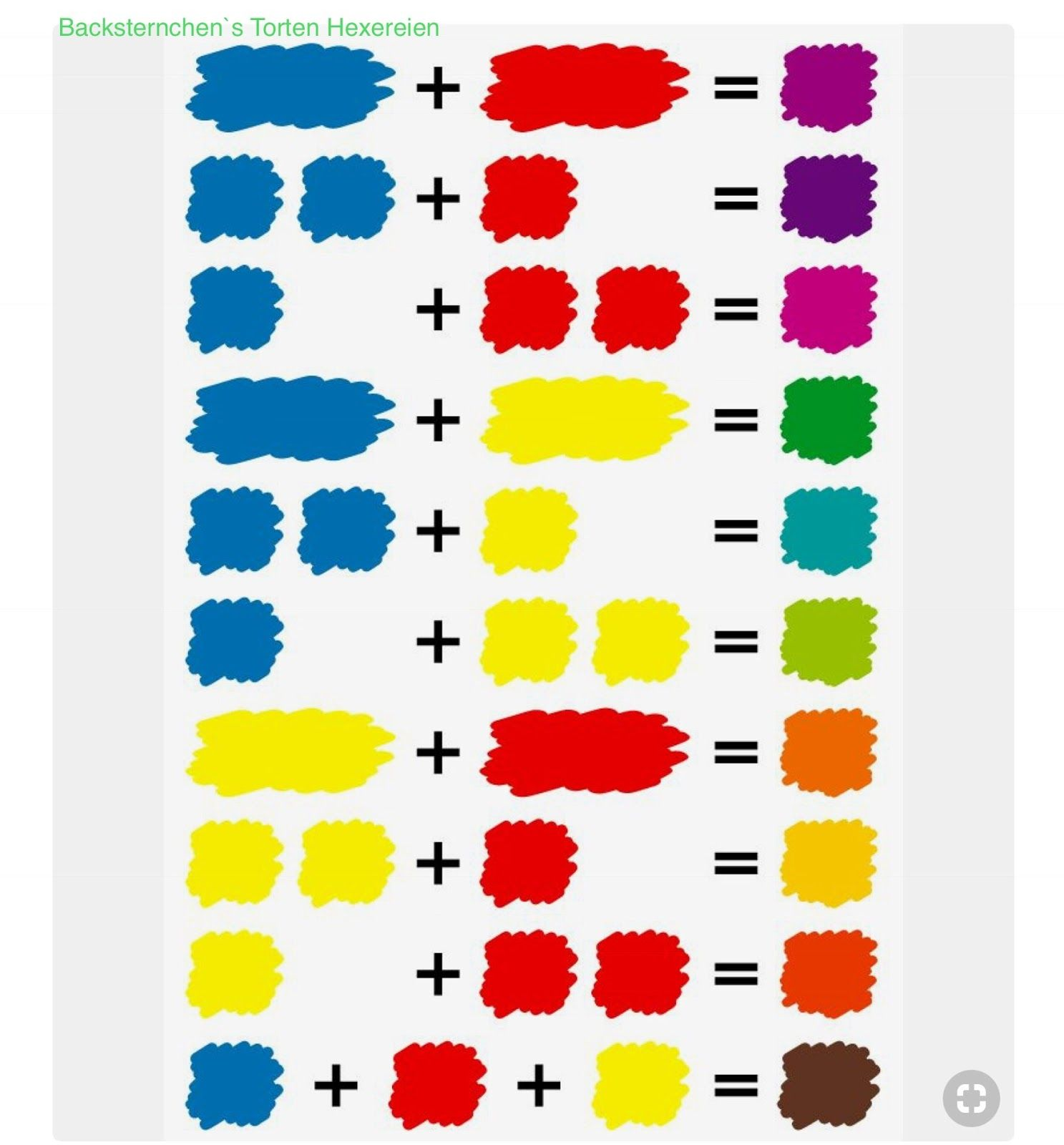 Arbeitsblätter Farben Mischen : Farben mischen fondant farbkreis nach itten