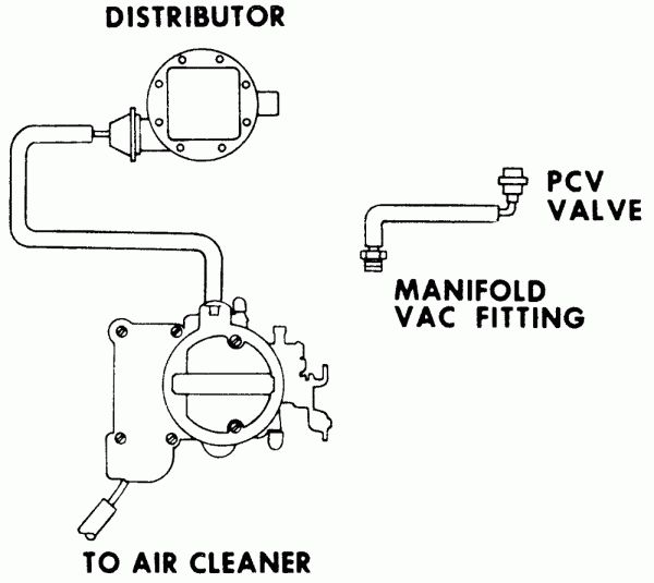 pin on 1978 c10 wiring diagrams