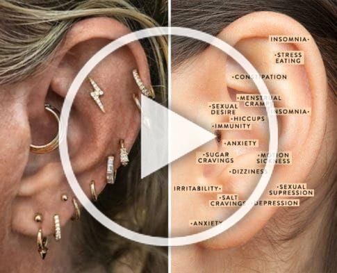 Trendy Ear Piercings Acupuncture Points In 2020 Diy Crafts For Kids Things To Sell Diy Crafts To Sell