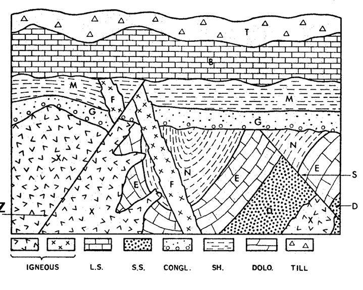 rock+layers+2+72.jpg (719×575)