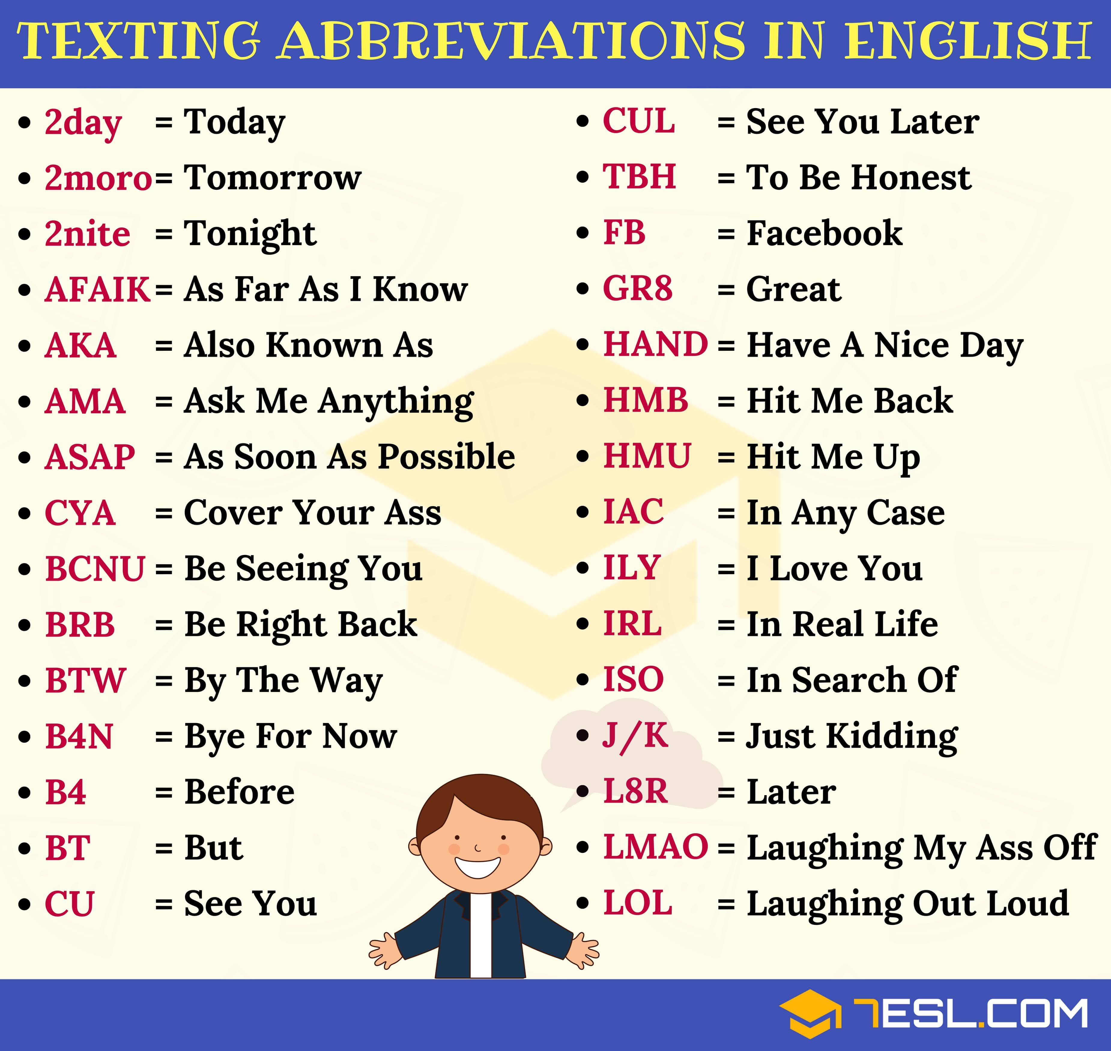 Texting Abbreviations 270 Popular Text Acronyms In