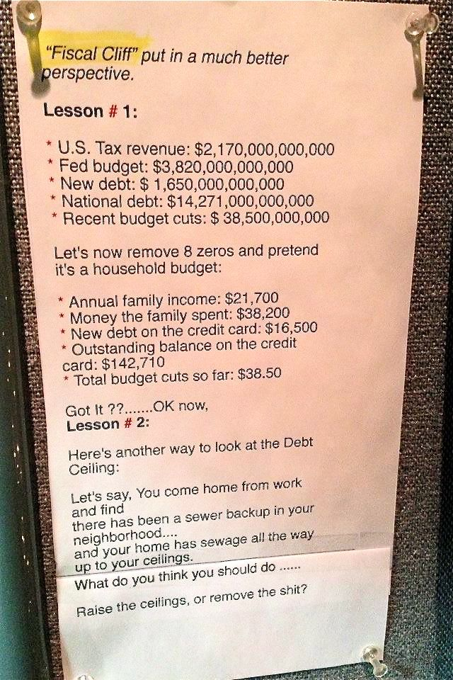 The 'Fiscal Cliff' put in perspective.