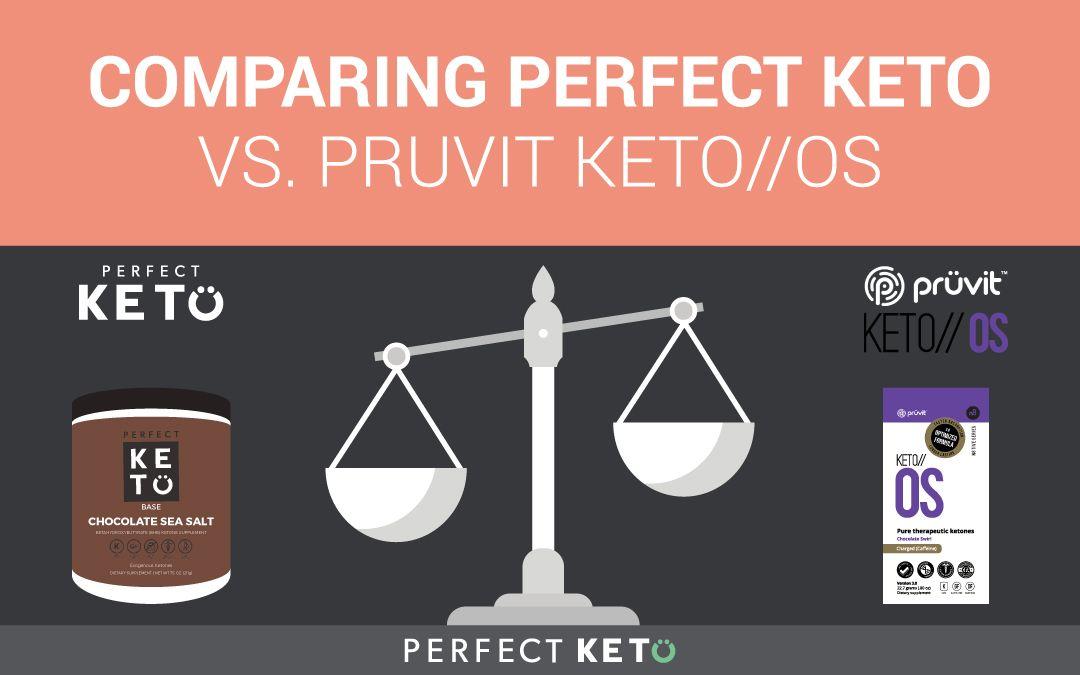 is pruvit keto a good diet
