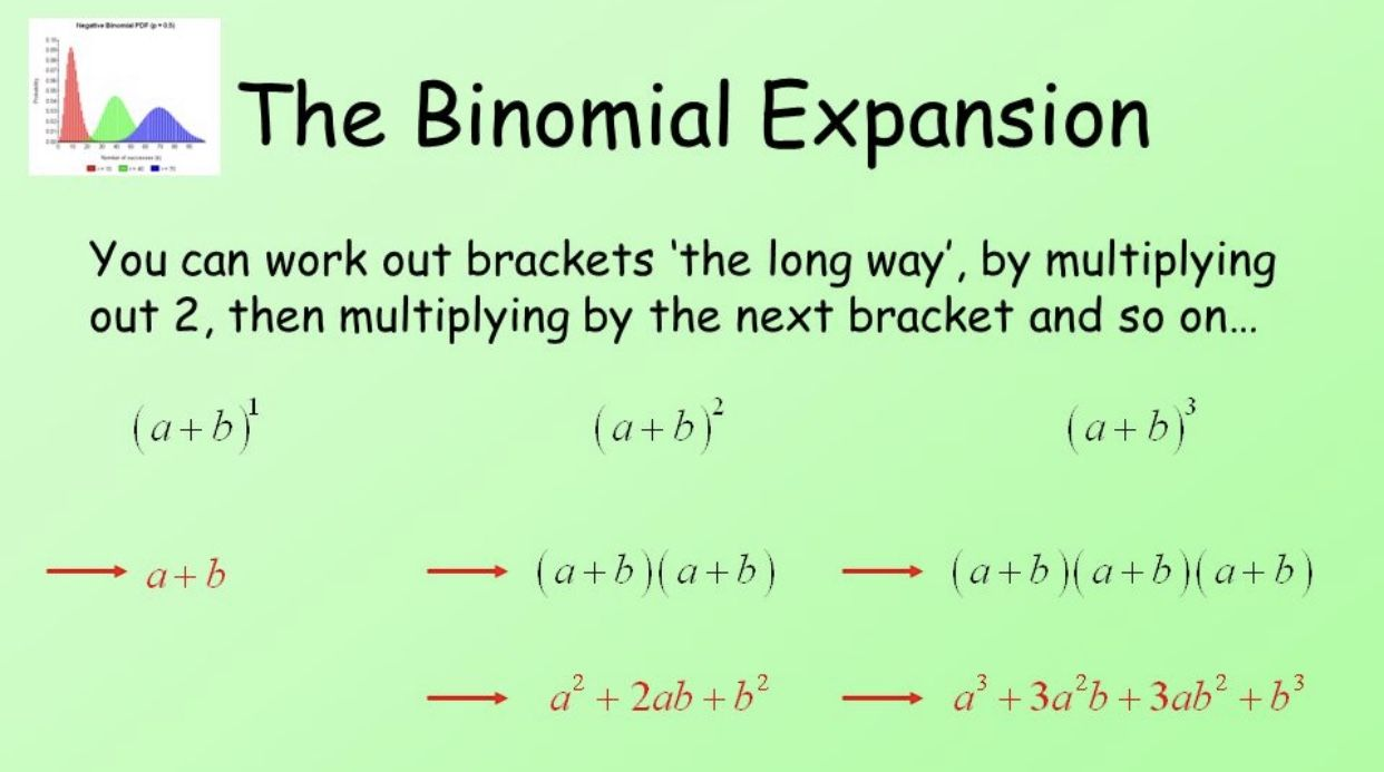 Expanding The Power Of A Binomial The Expanse The Unit Expand Adding and subtracting binomials