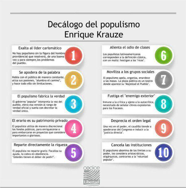 """Cedice Libertad on Twitter: """"¡Para no dejarse engañar nunca más! >> """"El Decálogo del populismo"""" de @EnriqueKrauze https://t.co/R4LeY9cJlK https://t.co/ovhHo7V1r0"""""""