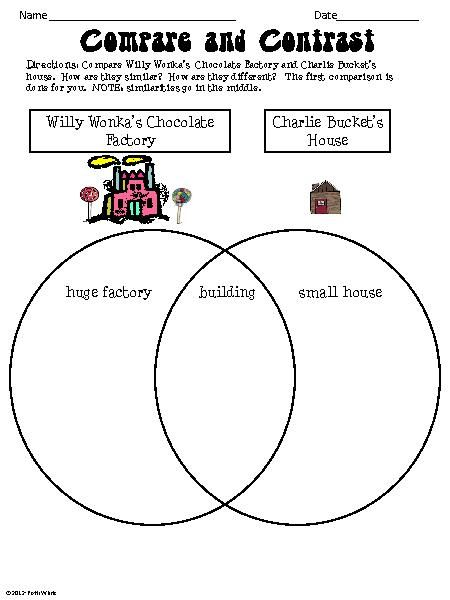 charlie and the chocolate factory compare and contrast