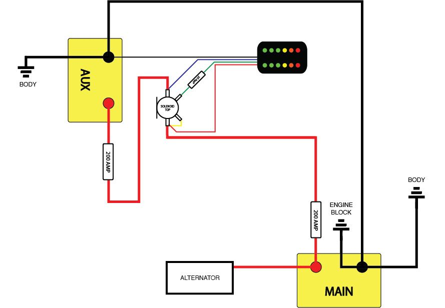 dual battery wiring diagram car audio the t-max dual battery system. now fitted and working well. | land rover | toyota land cruiser ... dual battery wiring diagram bus #2