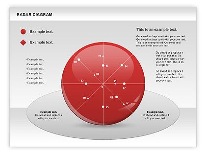 Radar linear chart httppoweredtemplatepowerpoint radar linear chart httppoweredtemplatepowerpoint diagrams radar chartplot diagramvector graphicspresentationchartsgraphics ccuart Choice Image