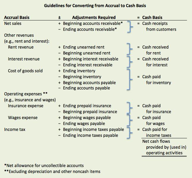 accounting  concepts  u0026 applications