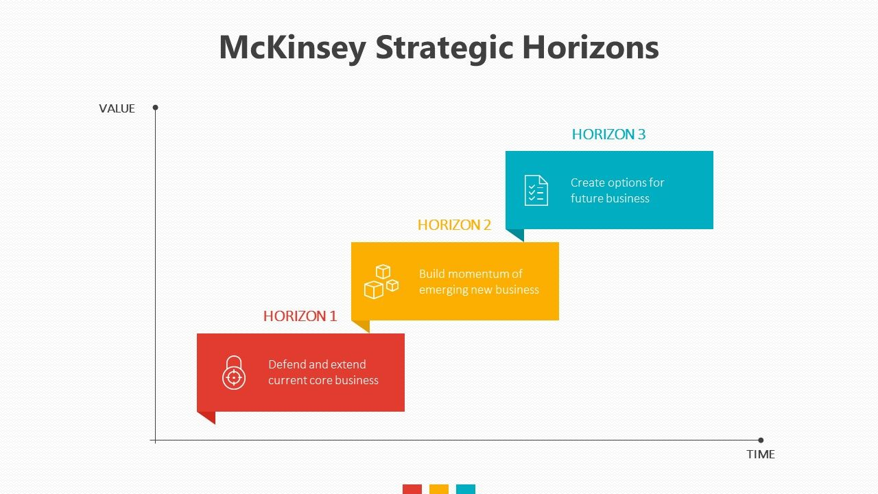 Mckinsey Strategic Horizons  Related Powerpoint Templates