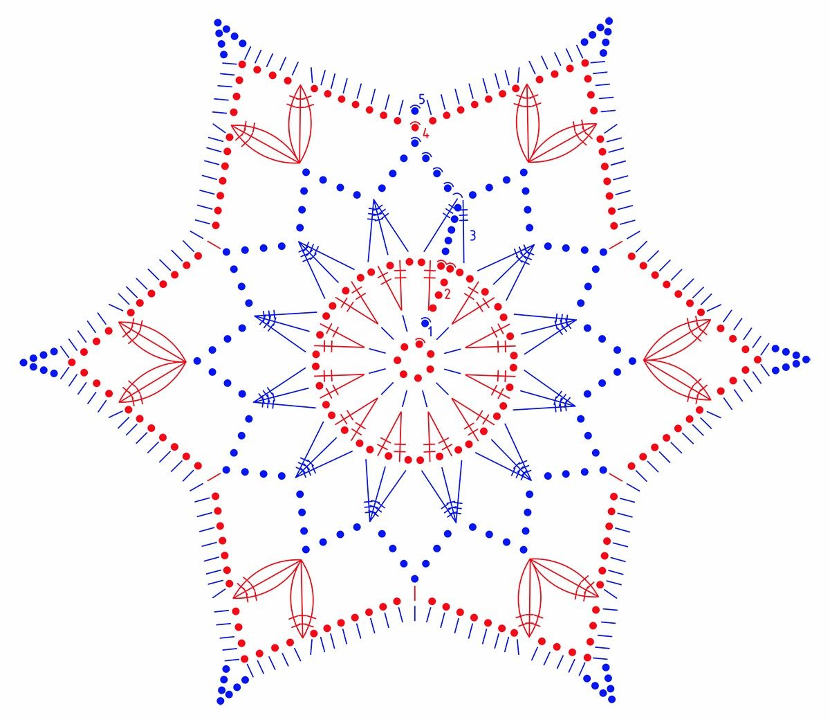 Crochet snowflake | christmas | Pinterest | Ganchillo, Nieve y Navidad