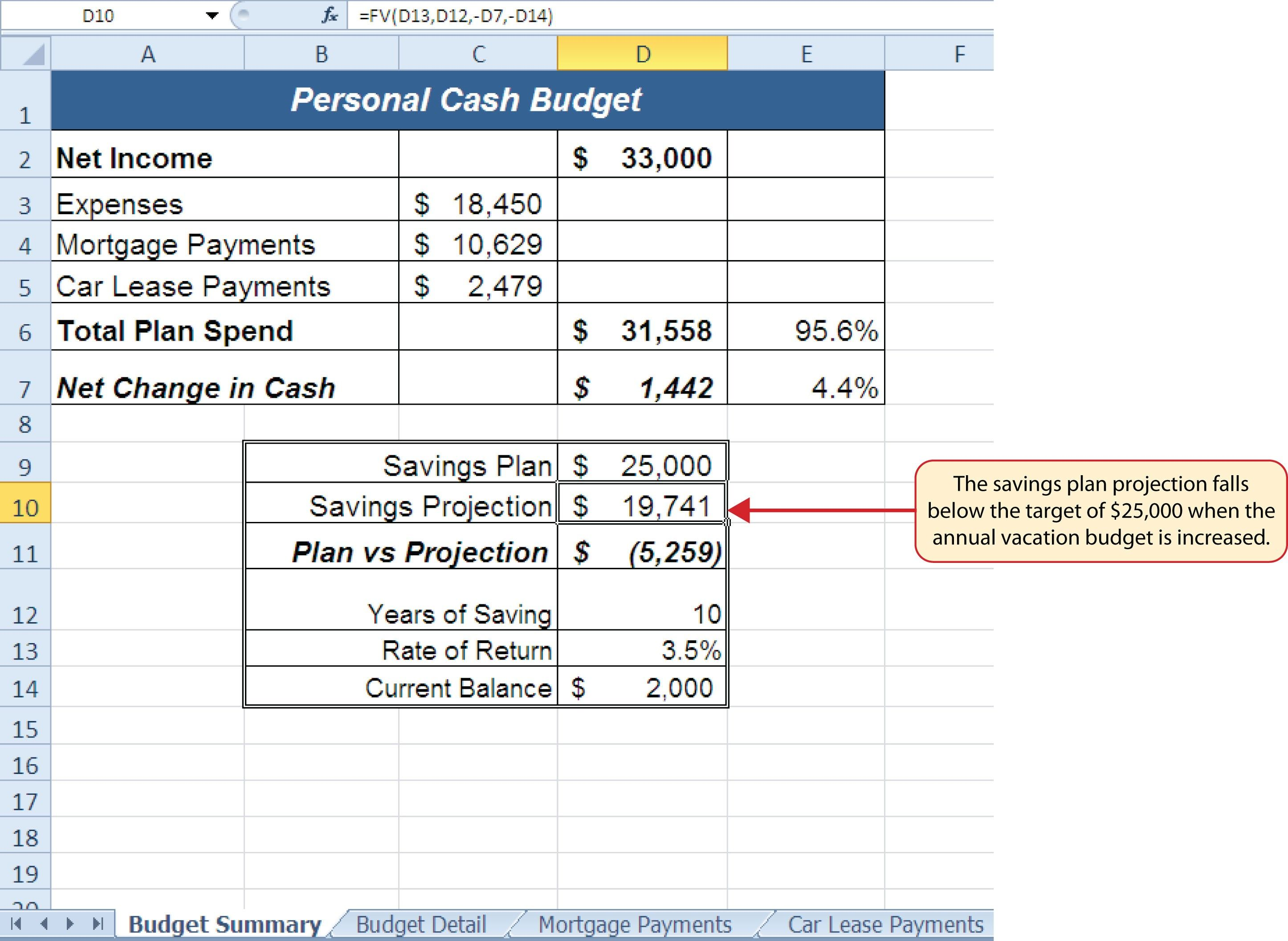 New Vacation Budget Worksheet Xls Xlsformat