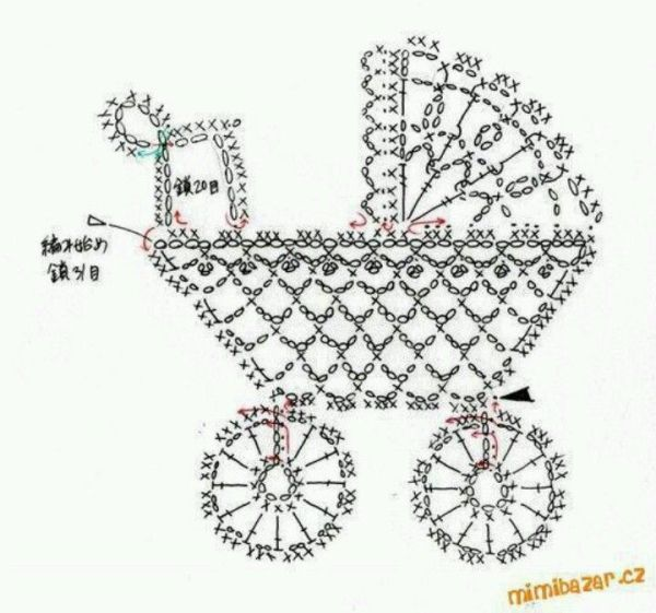 crochet stroller chart pattern by alex mihaela
