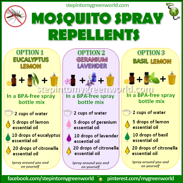 Mosquito Spray This Could Come In Handy Summer