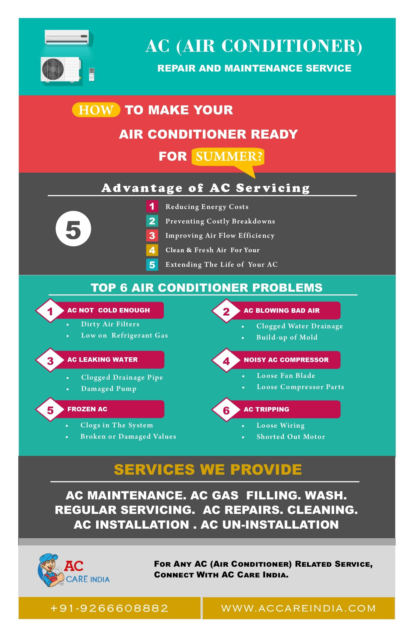 Get Your Air Conditioner Ready For Summer In 6 Simple Steps When