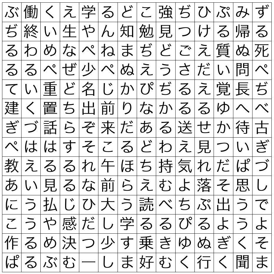 Create Your Own Japanese Word Search Puzzles Giapponese