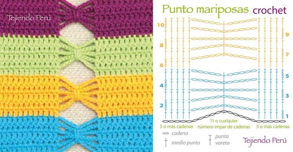 Punto mariposa crochet | CROCHET: Esquemas | Pinterest | Esquemas ...