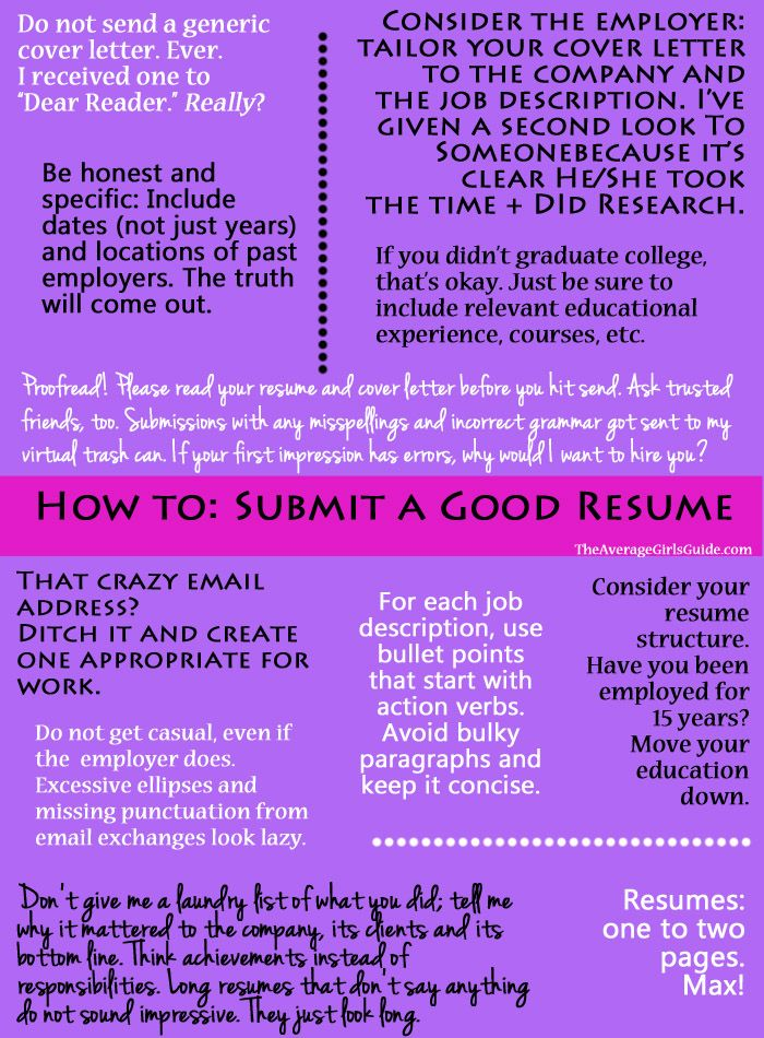 How to Write an Impressive Resume The Average Girl\u0027s Guide In