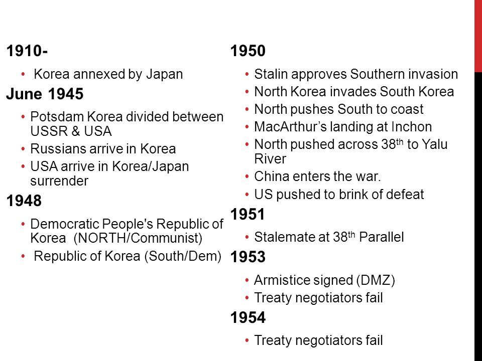 KOREAN WAR TIMELINE | Korean War | Pinterest | Timeline, Korean ...