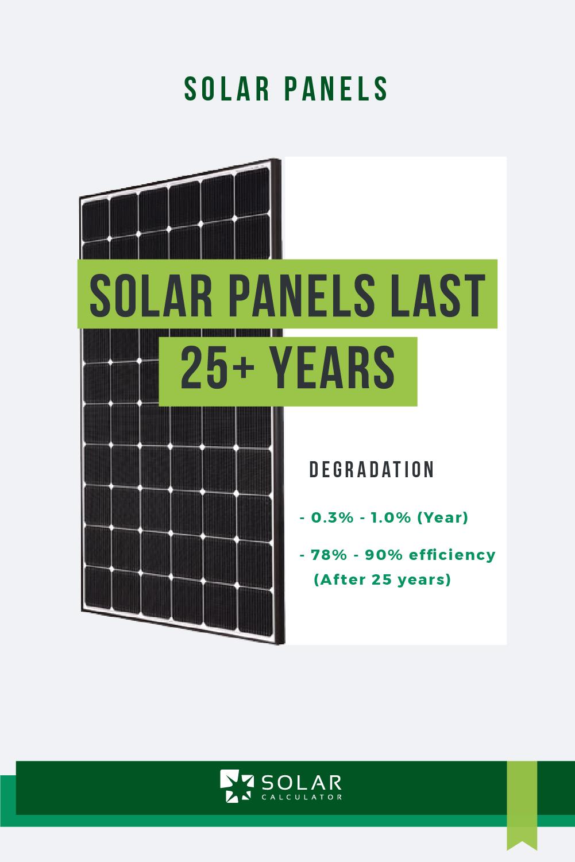 How long do solar panels last? in 2020 Monocrystalline