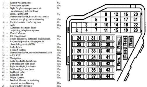 Volkswagen Fuse Box Free Download Wiring Diagram