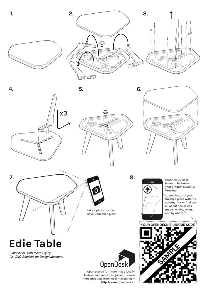OpenDesk, el mobiliario de diseño en código abierto