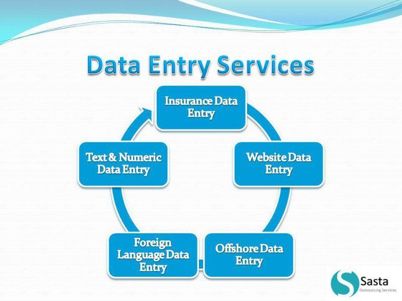 Outsource Insurance Claims Data Entry Services To India Sasta
