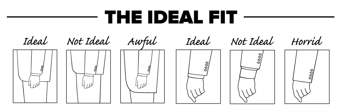 correct jacket length and correct sleeve length