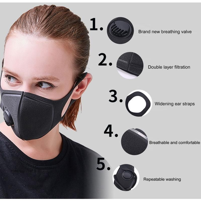 air pollution dust mask with respirator