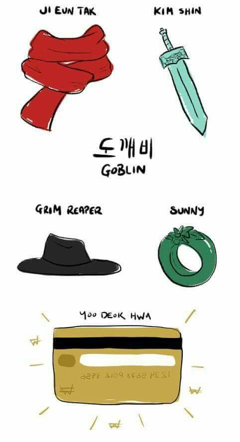 Goblin characters' symbols #Goblin #guardian #kdrama #Dokkaebi