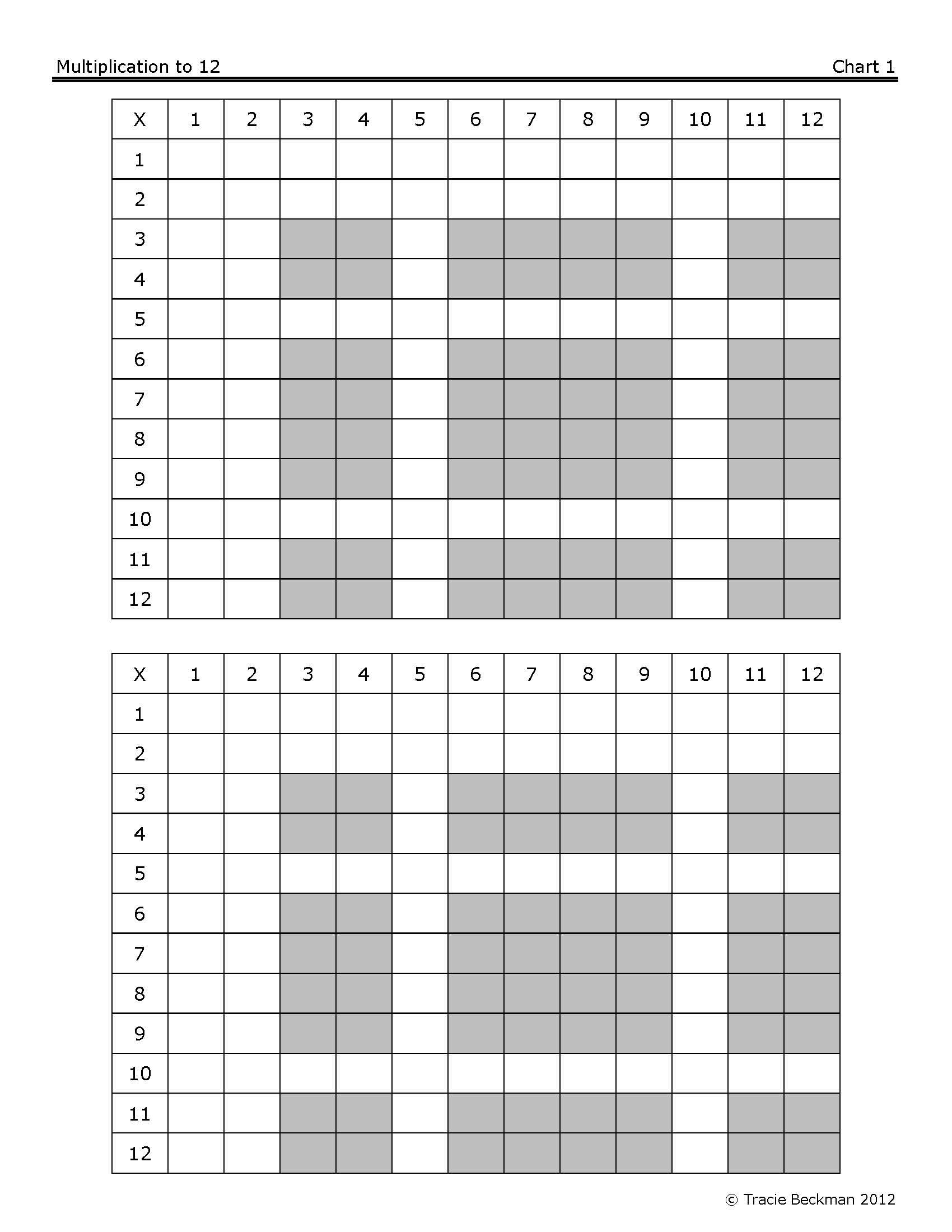 Multiplication The Easy Way