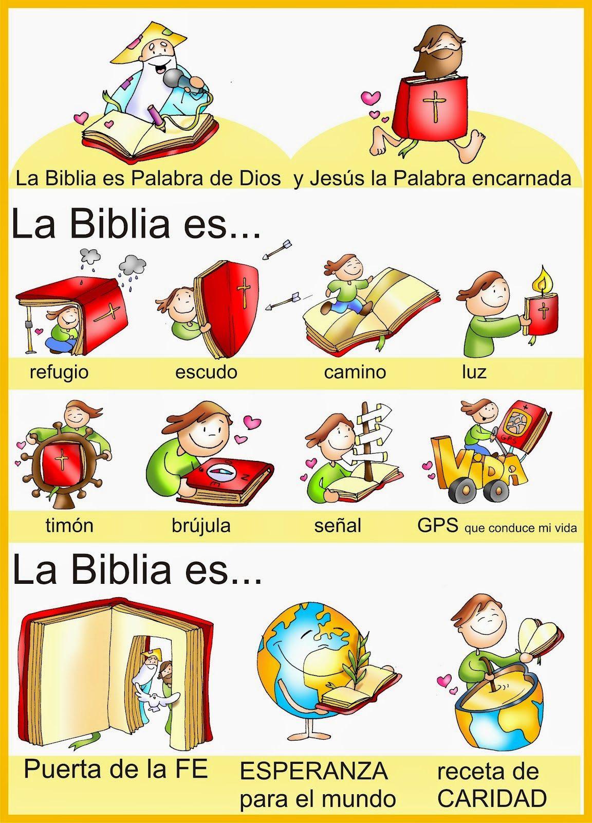 Resultado De Imagen Para Lecciones La Vida De Los Primeros Cristianos Bible For Kids Bible Lessons Bible Crafts