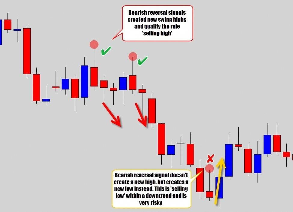 Learn To Trade Forex Trading Quotes Marketing Quotes