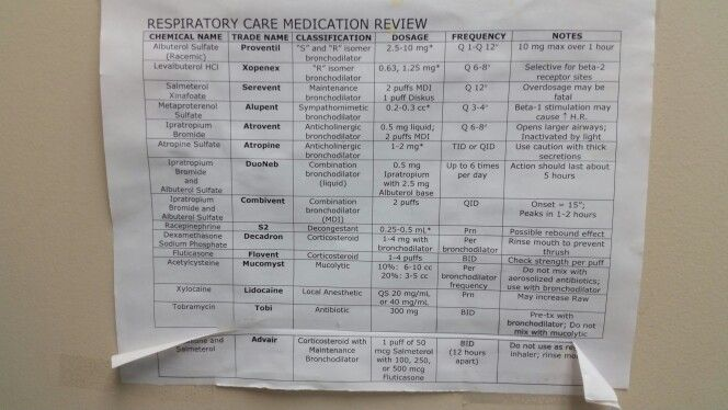 Respiratory Med Cheat Sheet Found This On The Wall In The Med Room Thenurseteacher Com Respiratory Care Respiratory Therapy Nursing School