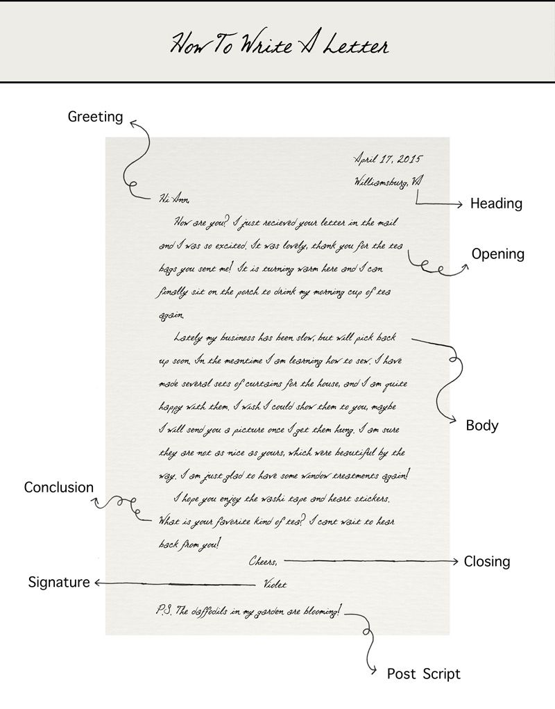 How To Write A Letter To Your Pen Pal This Diagram Shows You All